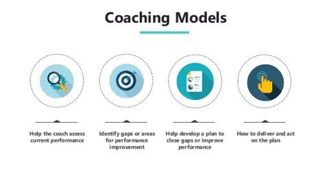 Coaching Skills Need to Be Improved